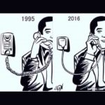 Phone – Then and Now
