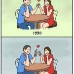 Dating : Then and Now